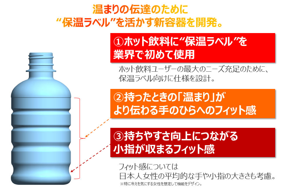 """""""保温ラベル""""を活かす新容器を開発。"""