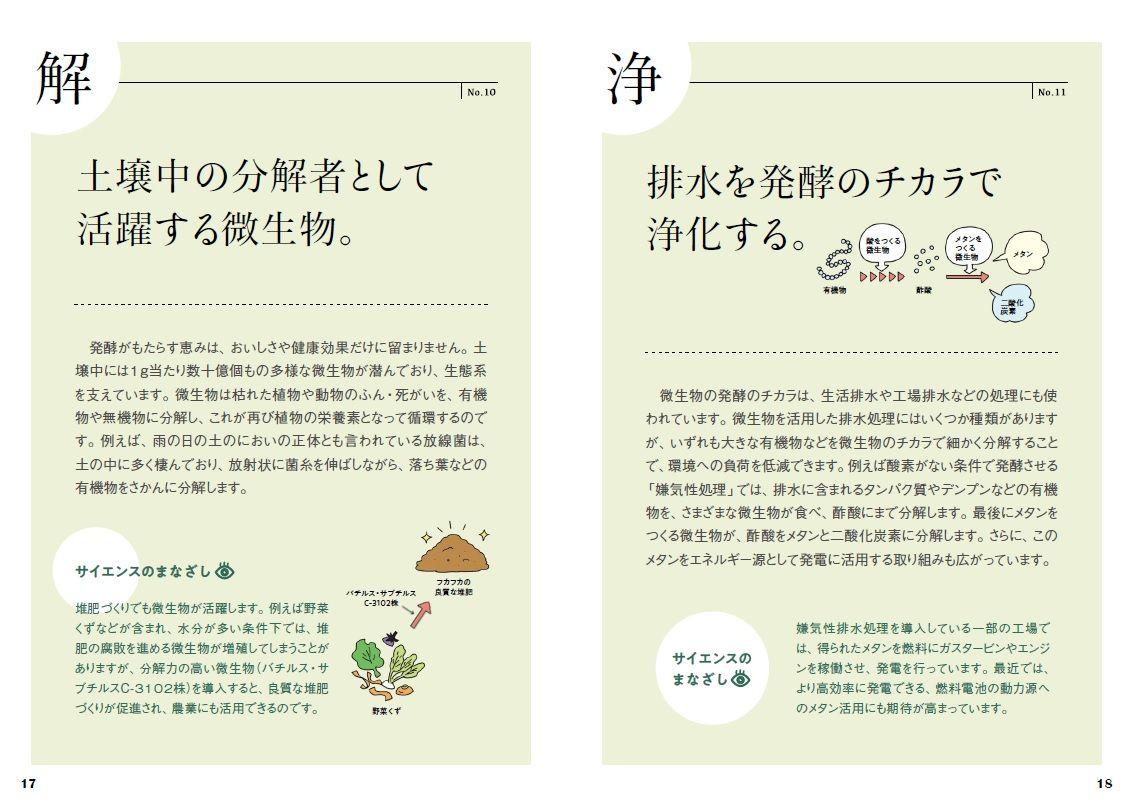 発酵サイエンスBOOK p.17-18