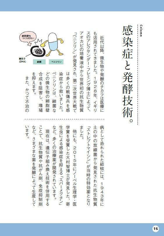 発酵サイエンスBOOK p.16